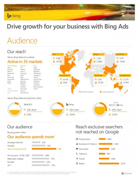 bing-ads-audience