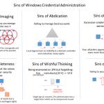 Windows Credential Administration Sins