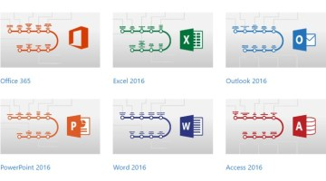Improve your proficiency with Microsoft Word, Excel, and other Office products with these roadmaps