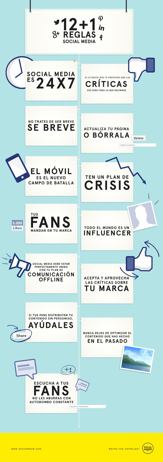 12+1 reglas de Social Media