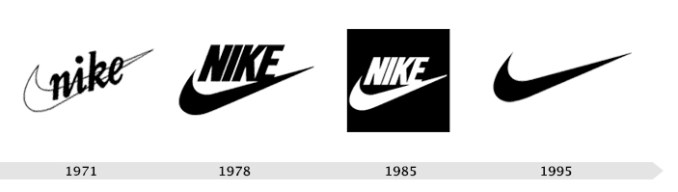Evolution of Nike's logo