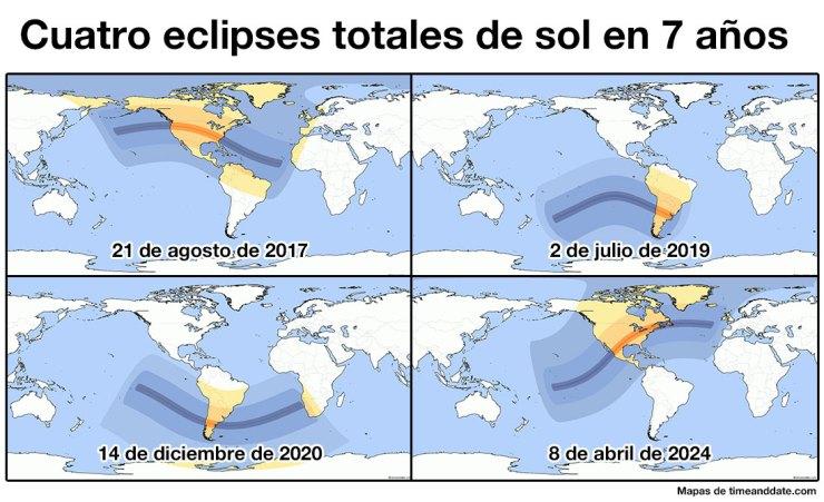 """Excelentes oportunidades para """"eclipse gazers"""" en América"""