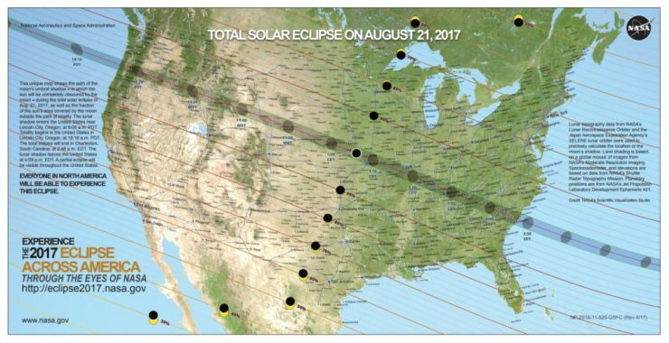 El trayecto del Eclipse