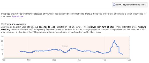 GoogleWebMasterTools