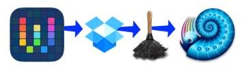 Workflow to dropbox to devonthink