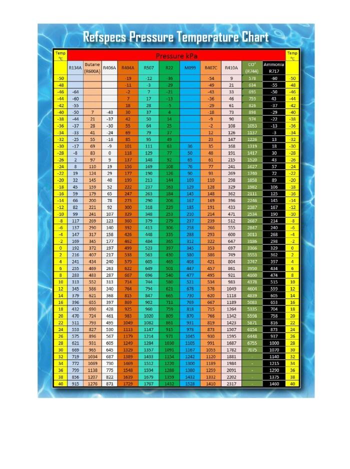temperature-pressure-chart2