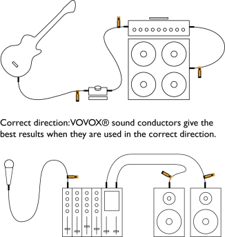 vovox-cable-direction