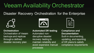 A look at Veeam Availability Orchestrator