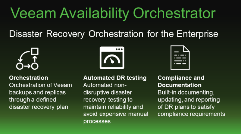 Veeam VAO Features