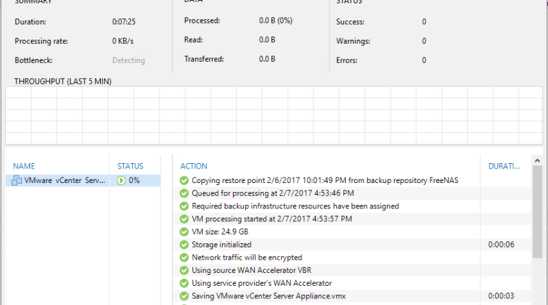 Veeam Backup Copy Job - Cloud Connect