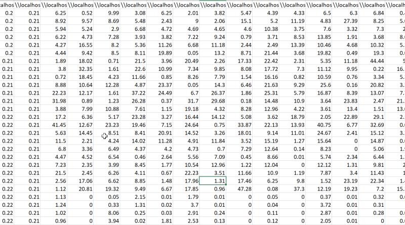 esxtop-data