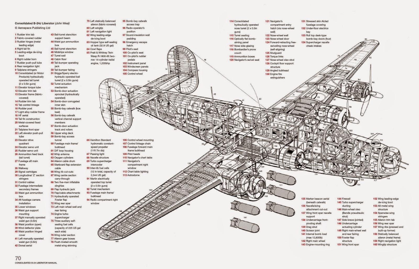 B 24 Aircraft