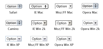 Select boxes in multiple OS/browser combo