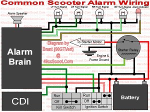My Wiring Diagrams | 49ccScoot Scooter Forums