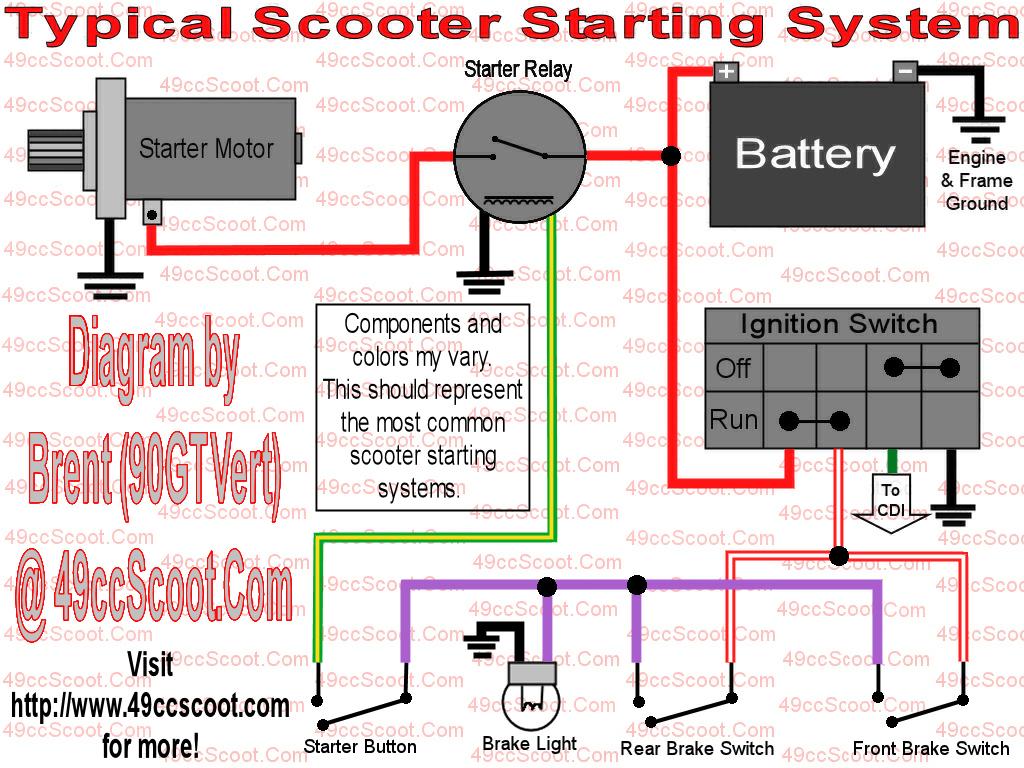 harley fxdwg wiring diagrams 1985 harley frame diagram