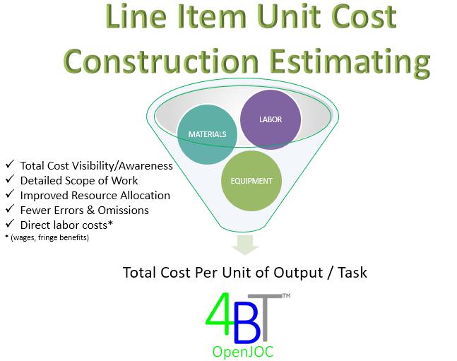 joc-line-item-unit-cost-construction-estimating