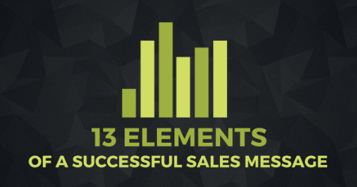 ad 3  Elements That Make Your Ad Successful internet6