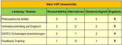131107-USP-finden_4freelance_JPG