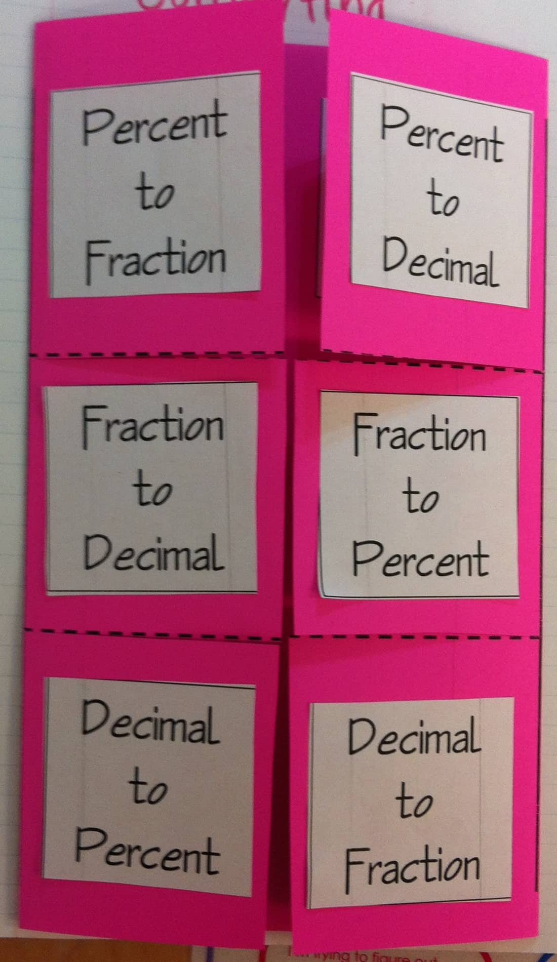 Converting Fractions To Decimals 7th Grade