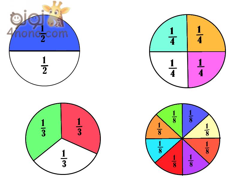 2nd Grade Math Worksheet 015 - 2nd Grade Math Worksheet