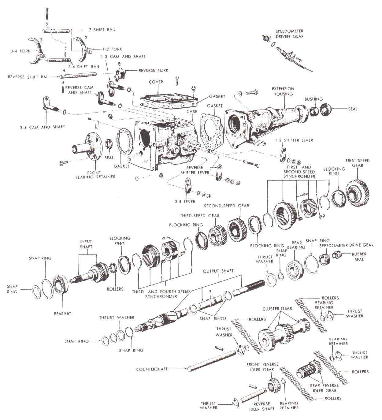 Ford Toploader Diagram
