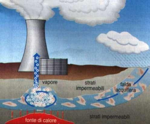 CAMPO GEOTERMICO IMAGEN