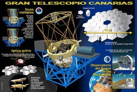 GRAN TELESCOPIO CANARIAS