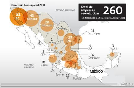 MAPA AEROESPACIAL MEXICO
