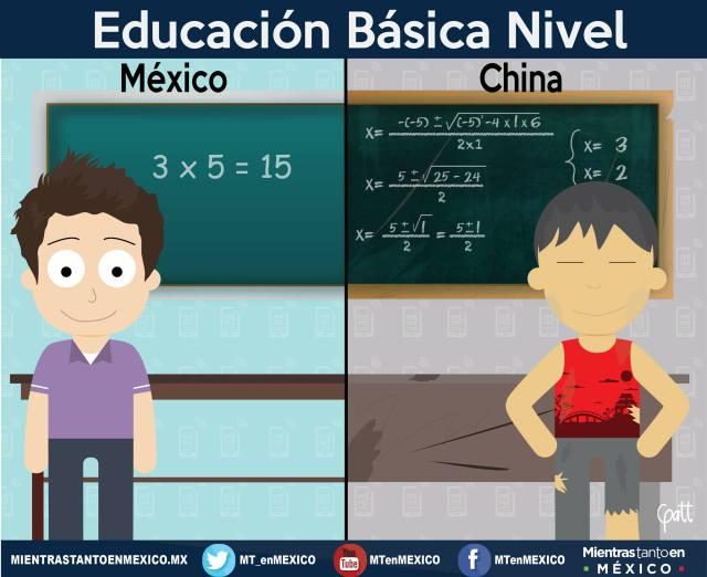 NIOS EDUCACION MEXICO-CHINA DIBUJO