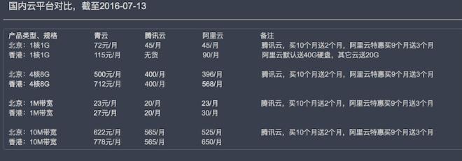 QQ20160713-0