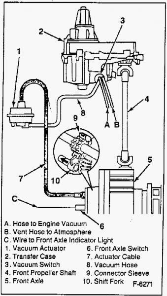 S10 4wd Diagram