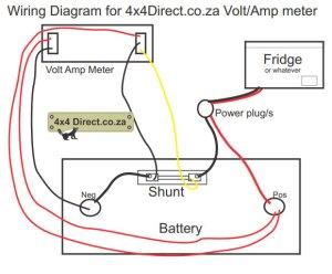 VoltAmp meter with shunt