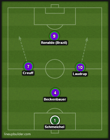 5-a-side legends: Schmeichel, Beckenbauer, Creuff, Laudrup, Ronaldo - no space for Zidane! Created with lineupbuilder.com