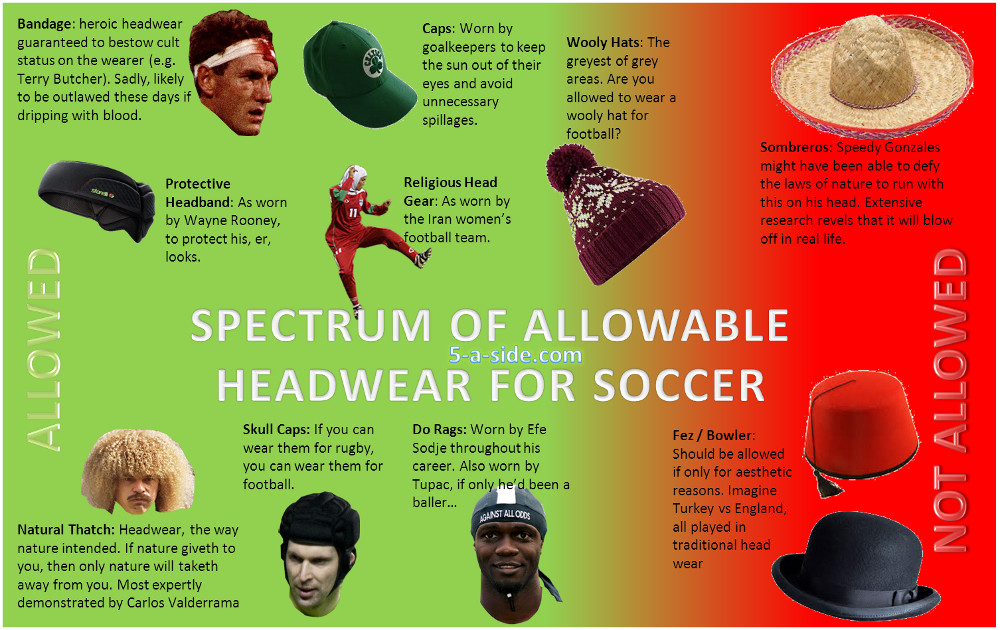 Hats for Football / Soccer