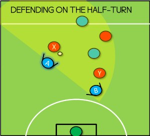 Defending on Half-Turn