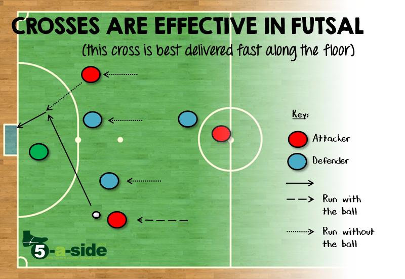 Futsal Cross diagram 5-a-side