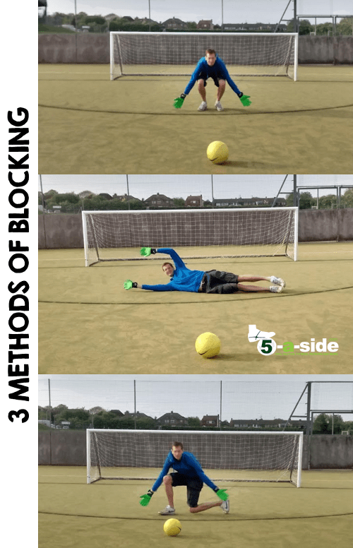 Methods of Blocking GK