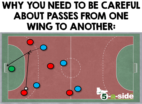 Crossfield Pass Futsal Strategy