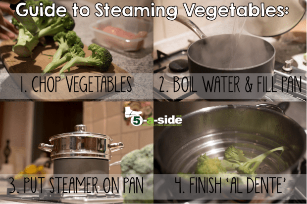 Guide to steaming brocolli