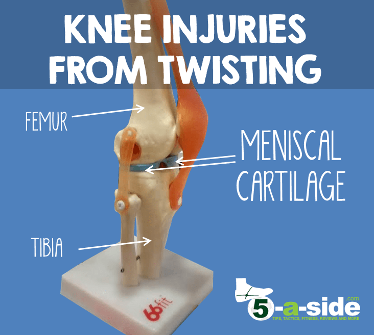 Fix Your Football Knee Injury An Essential Guide 5 A Side