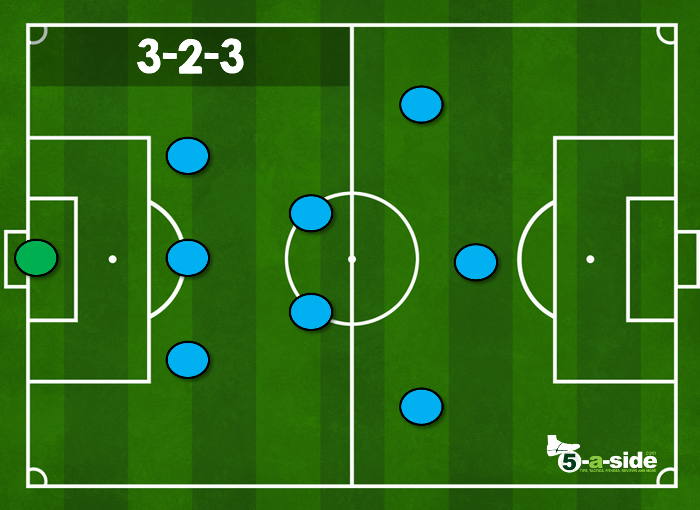 3-2-3 9-a-side tactic formation