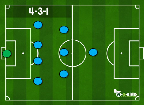 4-3-1 9-a-side tactic formation