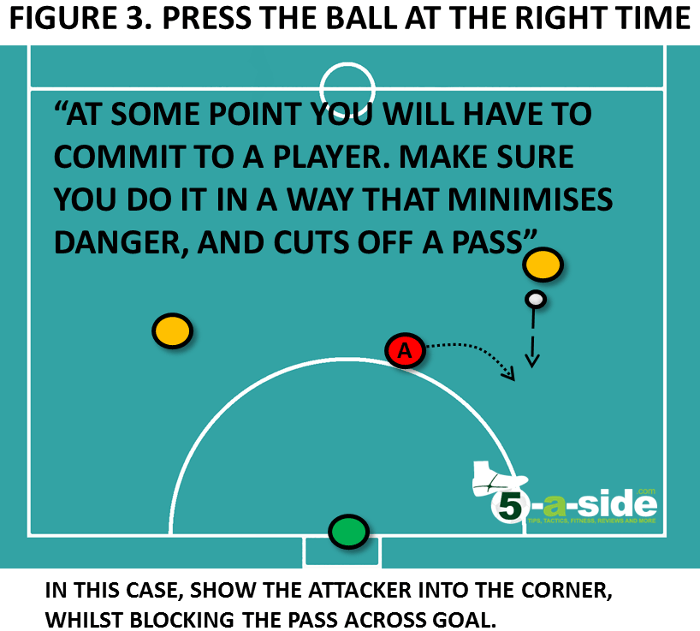 Press the ball at the right time - 2v1 defending