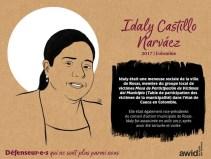 Idaly Castillo Narvaez Colombie