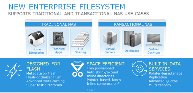 Enterprise filesystem