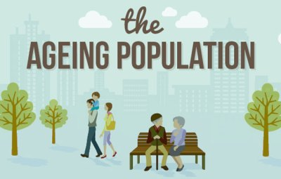 infographic ageing population