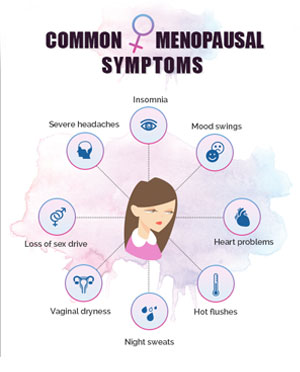 Menopausal-Symptoms