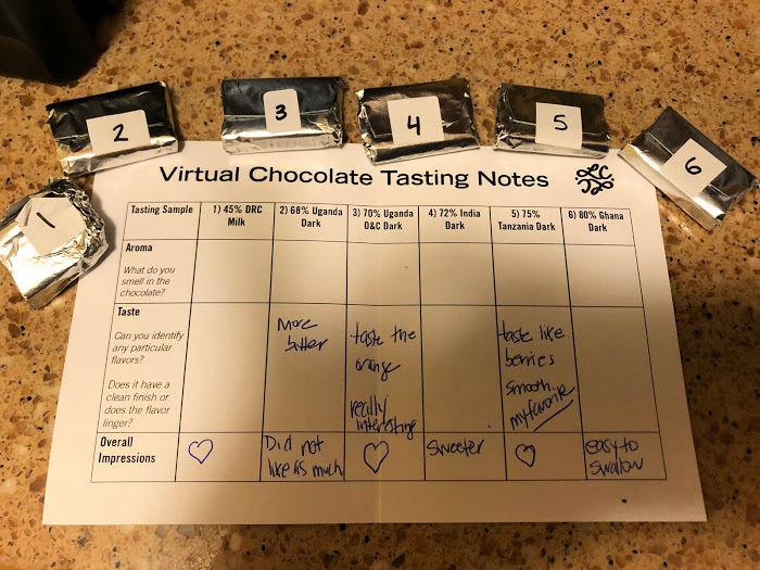 chocolate tasting notes