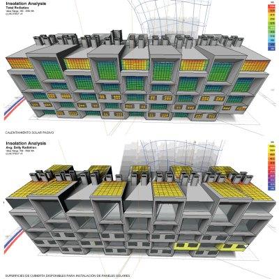 Captación Solar Ecohaus