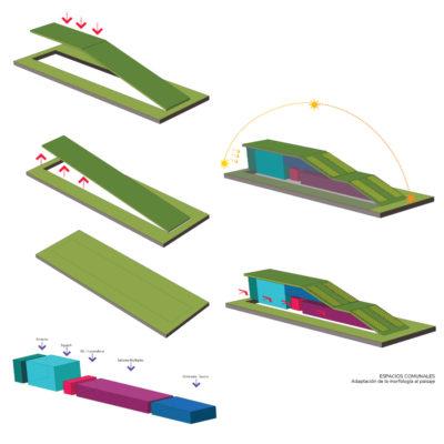 Arquitectura Bioclimática Ecohaus